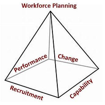 pyramid diagram.JPG