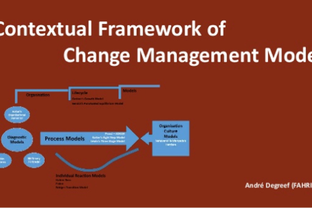 Change Management Models in Context