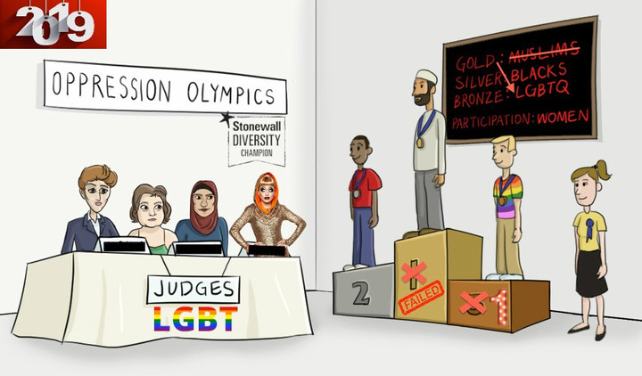 Identity politics is a sport for LGBT groups, but not for Muslims