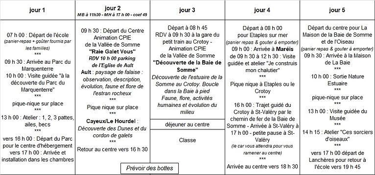80 - cayeux_baie-de-somme_5j_pierrefonds