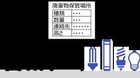 水銀廃棄物の取り扱い方(2017年10月1日以降)
