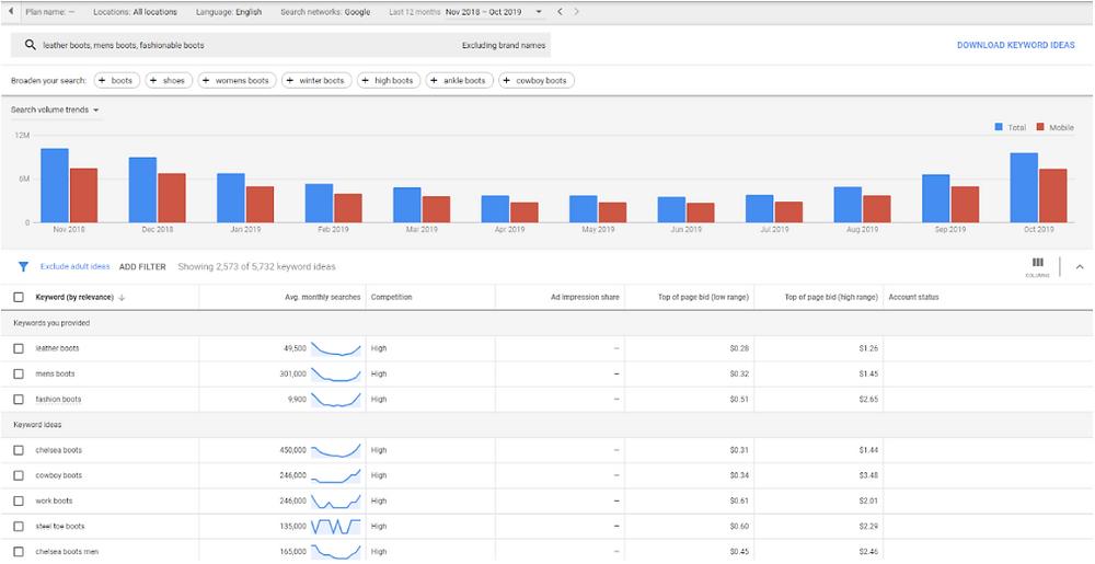 Keyword search tools google keyword planner