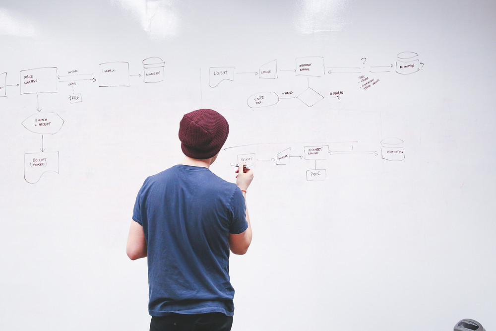 Organize man with touque writing on white board
