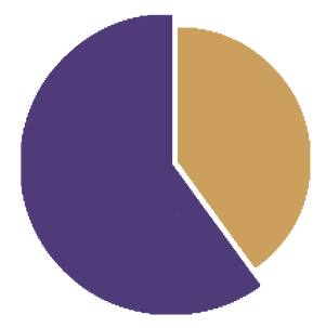 chart.png