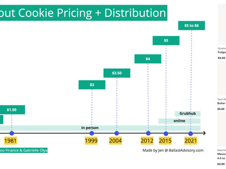 Girl Scout cookies are more popular than Oreos... and yet there are 15 million unsold in 2021