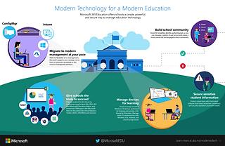 Modern_Tech_EDU_Infographic.png