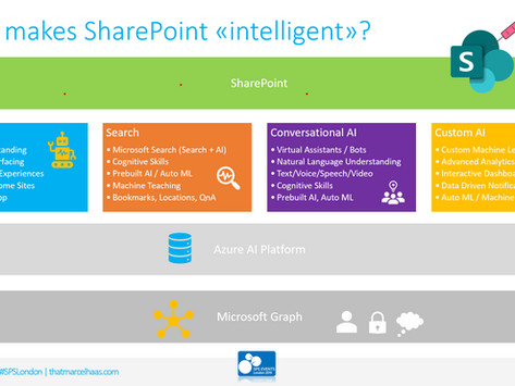 What makes SharePoint intelligent?