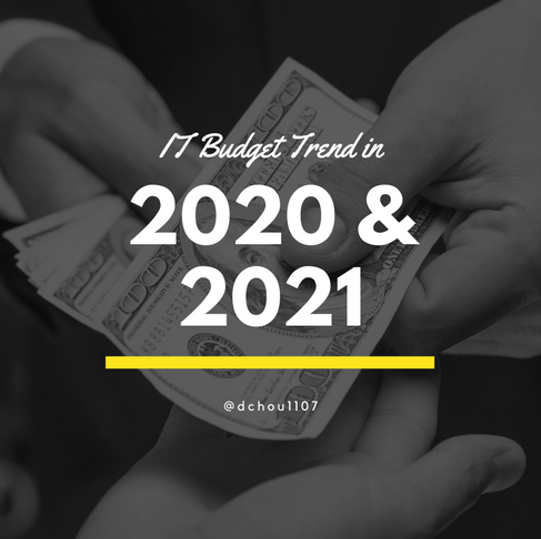 Where is your IT budgeted headed?