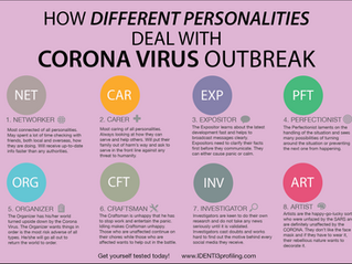 How different personalities deal with the Corona Virus Outbreak