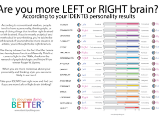 Are you a left or right brainer?