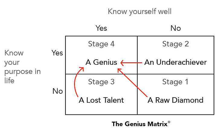The Genius Table-01.png