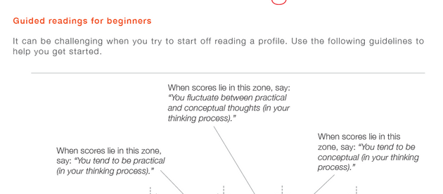 Helping new Coaches and Trainers have an easier time to read profiles