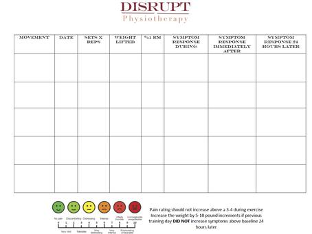 Symptom Response Chart