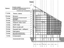 Разрез здания