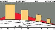 Centro Murciano Cba.jpg