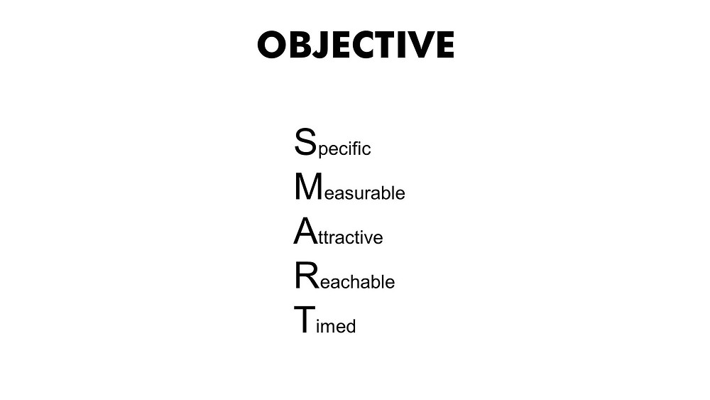The SMART marketing goal acronym