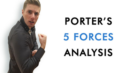 How to understand industry profitability with Porter's five forces