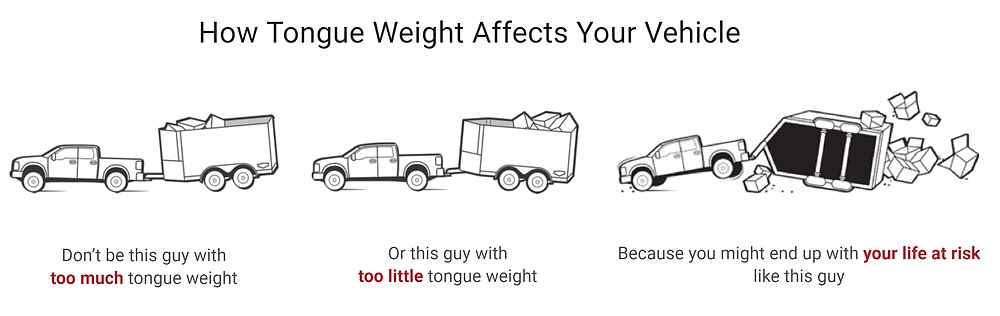 weigh safe hitch for sale NH, one stop trailer shop, how tongue weight affects towing