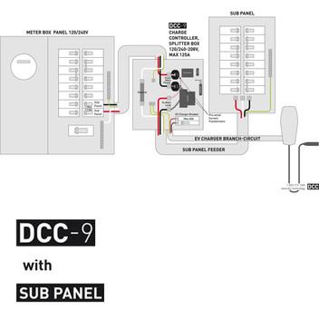 DCC-9_Sub_Panel_square.jpg