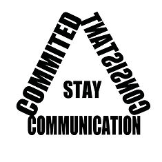 Logo for Stay Commited Consistant Communicatio Logo