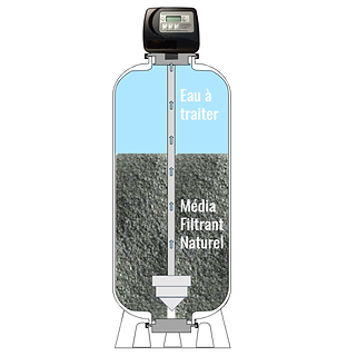 filtration_turbidite.png