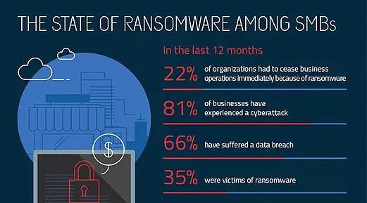Randsomware.png