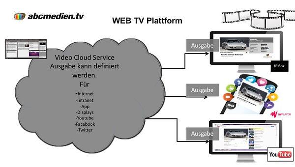 abcmedien.tv WEB TV Plattform