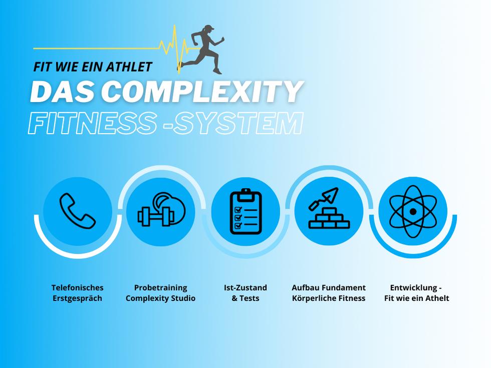 FitnessSystem.png