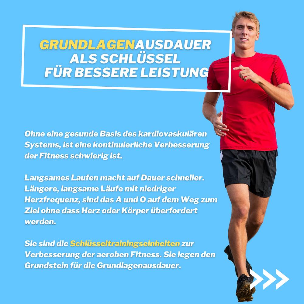 Grundlagenausdauer als Schlüssel für eine bessere Leistung. Langsames Laufen macht schneller. Verbesserung der aeroben Fitness. Sie legen den Grundstein für die Grundlagenausdauer.