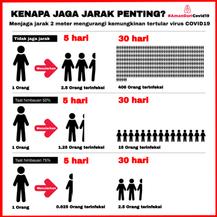 Jaga_Jarak_Mari_Menghitung_•_AmanDariC