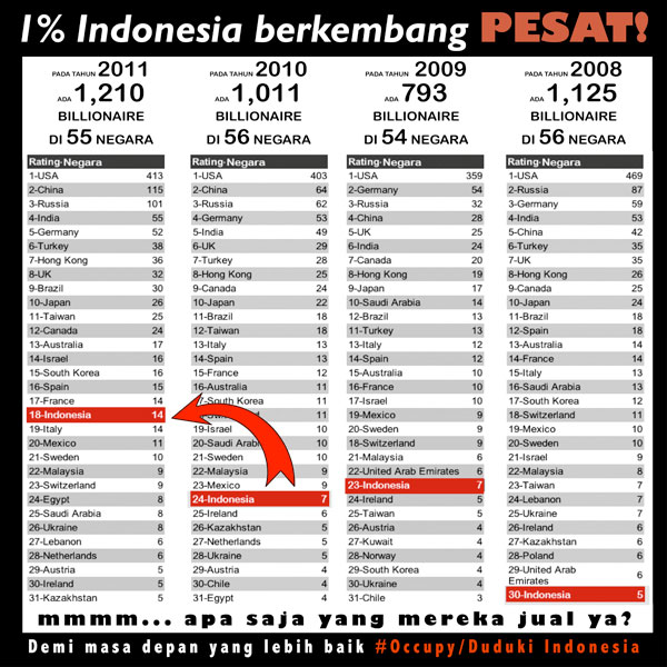 Occupy_INDO_posters08.jpg