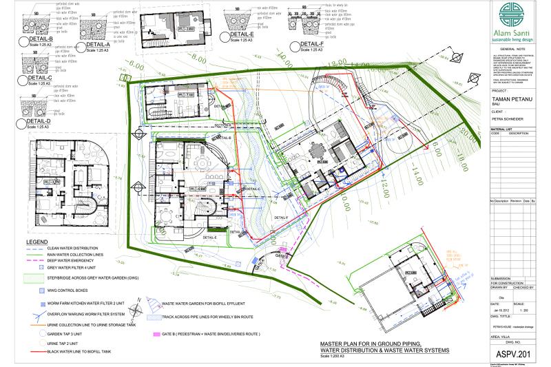 Picasa - Preliminary Wastewater Treatment Master Plan