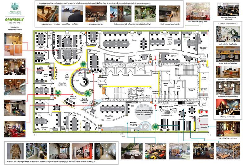 Picasa - Renovations floor plan