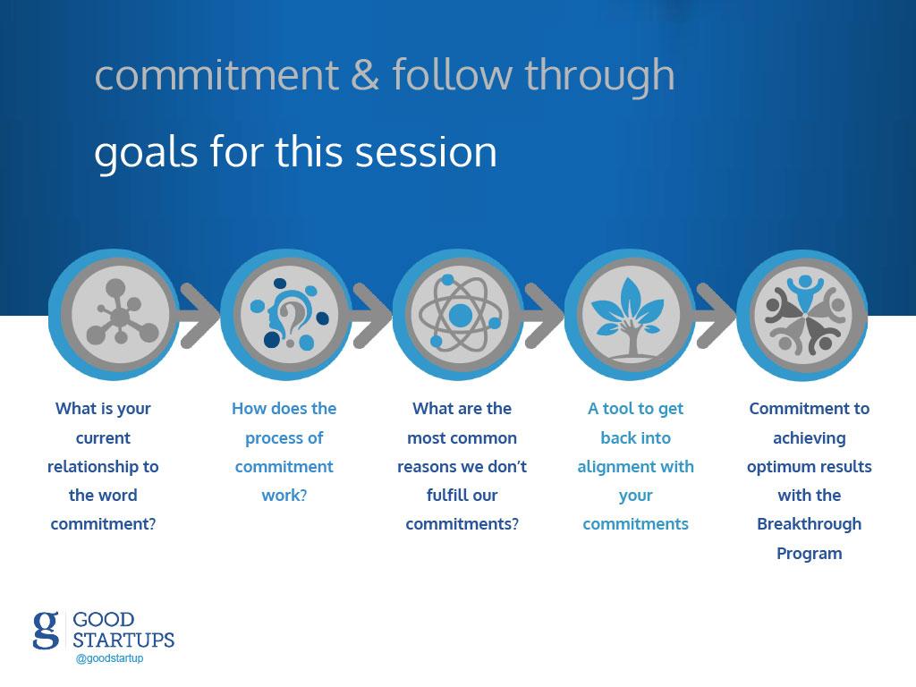 Good-Startups---Commitment-14
