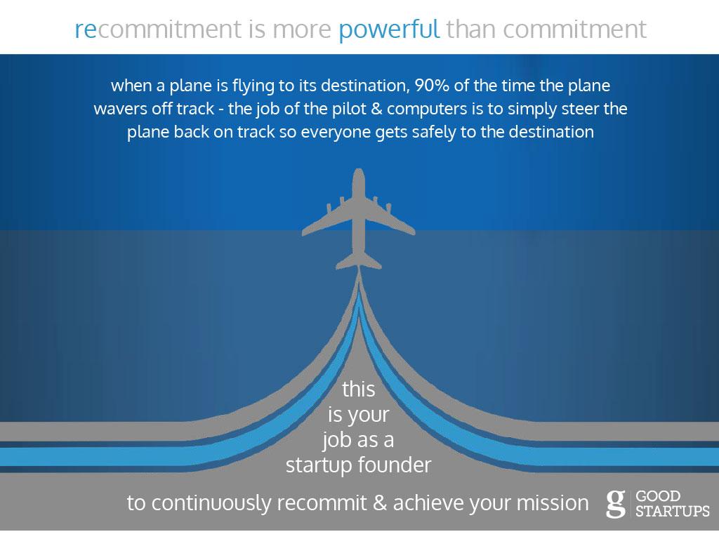 Good-Startups---Commitment-12