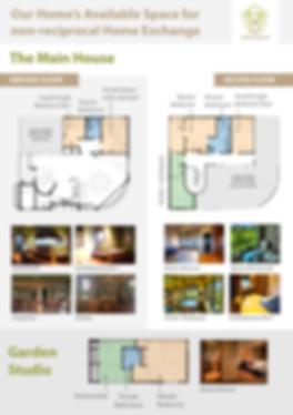 Floor Plan Casa Coolio for Home Exchange