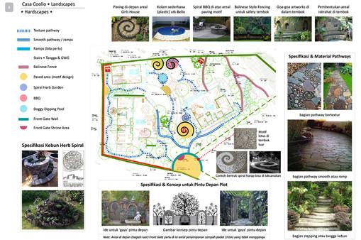 Picasa - Landscapes Concept Plan exerpt