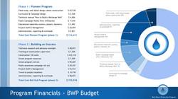BWP-Pioneers-Program-18