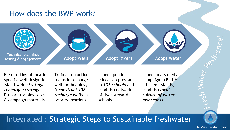 BWP-Pioneers-Program-11