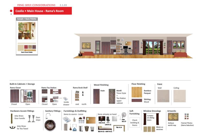 Picasa - Concept Design Bedroom