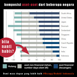 Occupy_INDO_posters06.jpg