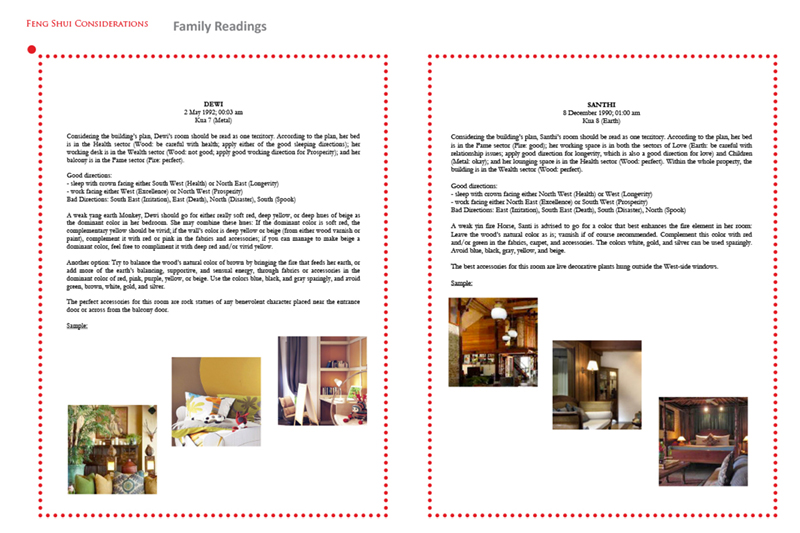 Picasa - Site Residents' Feng Shui Readings