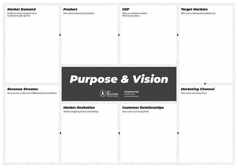 3218_ALTC_RetreatCanvas_PURPOSE&VISION.j
