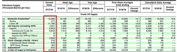 EIA Inventory Report.jpg