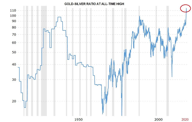Gold_Silver Ratio.jpg