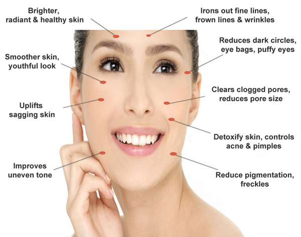 Benefits Of Looking After Your Skin
