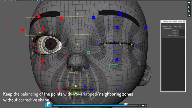 Per-Axis Vector Blending (How To Deform Any Mesh Span Into A Flat Line)