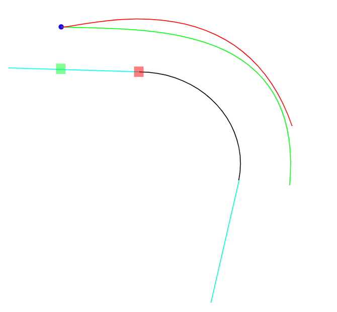 Infinite UVN Range + Infinite Binding