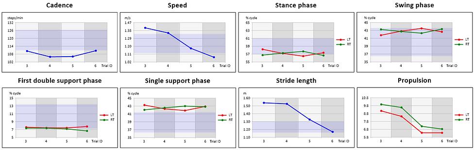 G-WALK Graphs.PNG