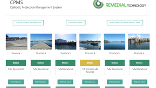 CPMS: A State-of-the-Art Management Tool for the Efficient Monitoring and Maintenance